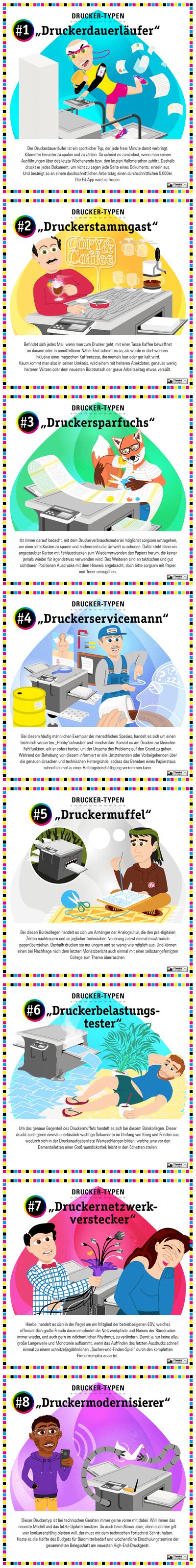 mitarbeitertypen-buero-infografik-drucker-charakter